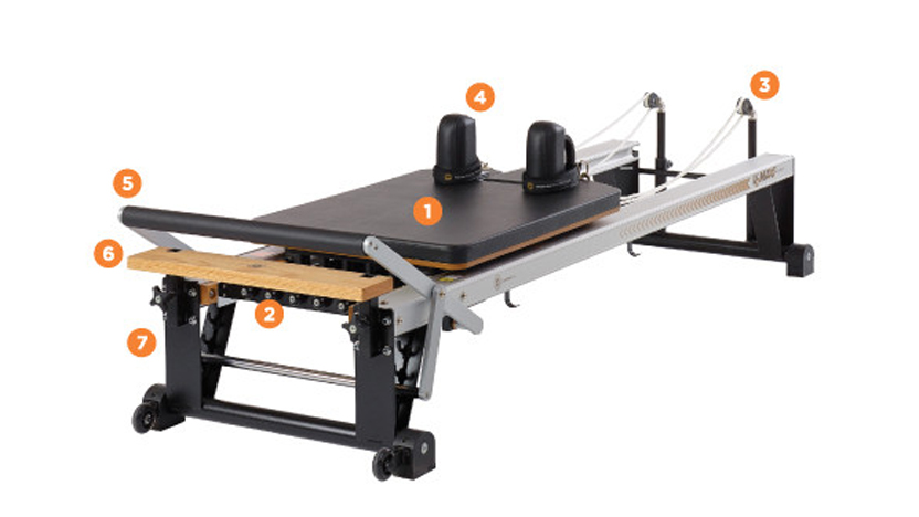 The anatomy of the At Home Pro Pilates Reformer