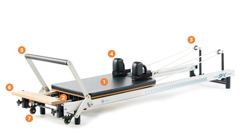 The anatomy of the At Home SPX Reformer