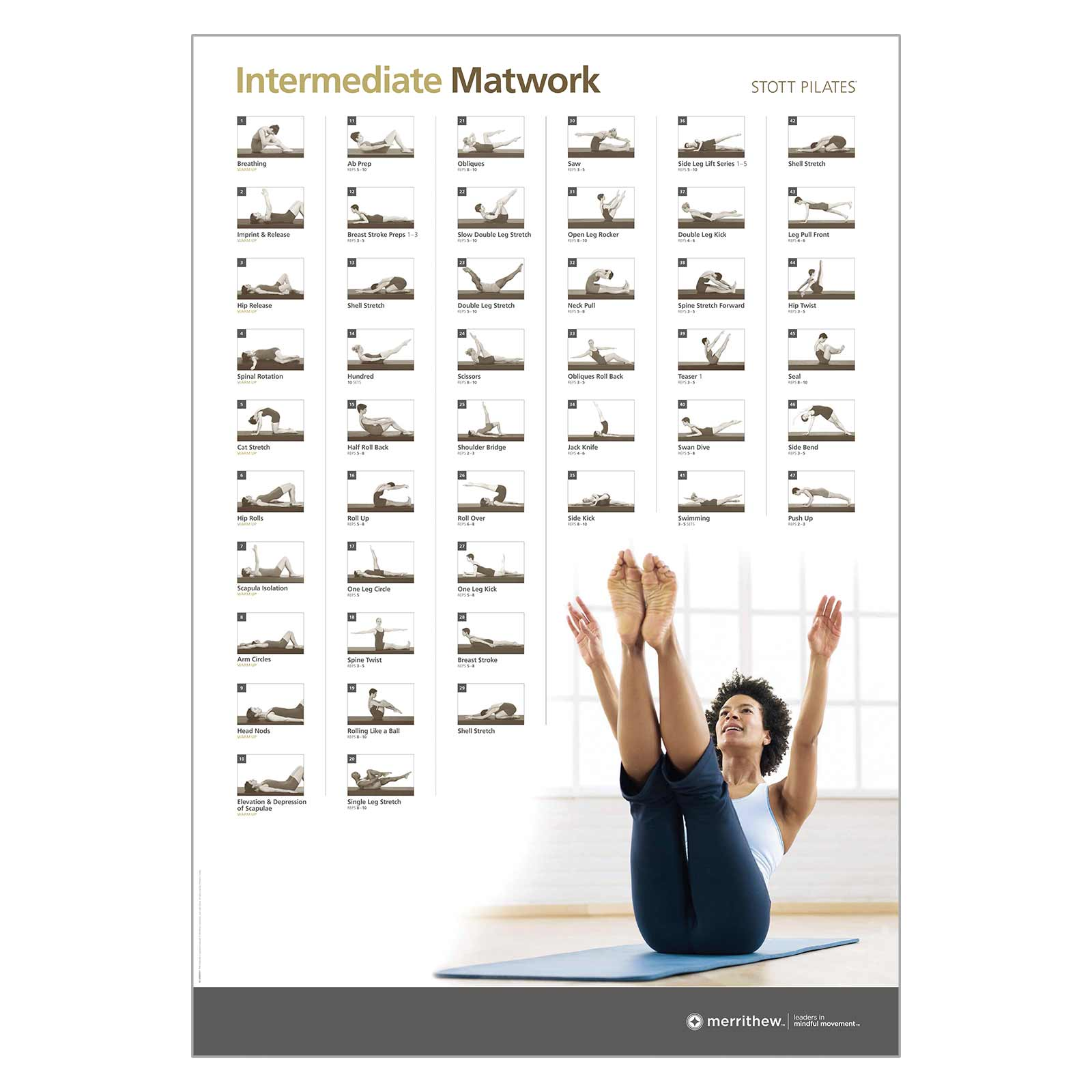 Stott Pilates Wall Chart Intermediate Reformer Fitness & Jogging