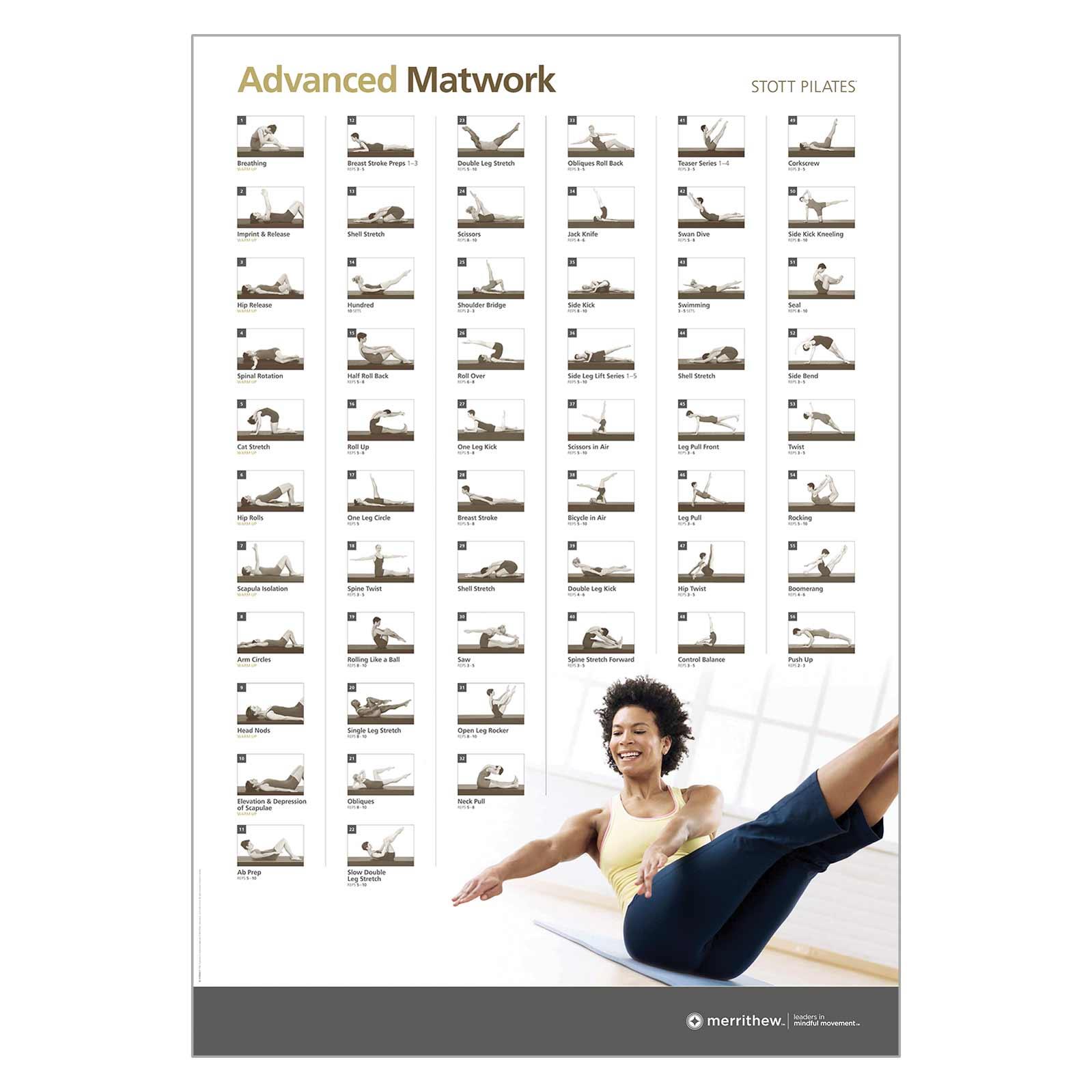 Pilates Mat Exercise Poster: Wall Chart - Advanced Matwork