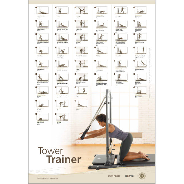 Pilates Mat Exercise Poster: Wall Chart - Tower Trainer
