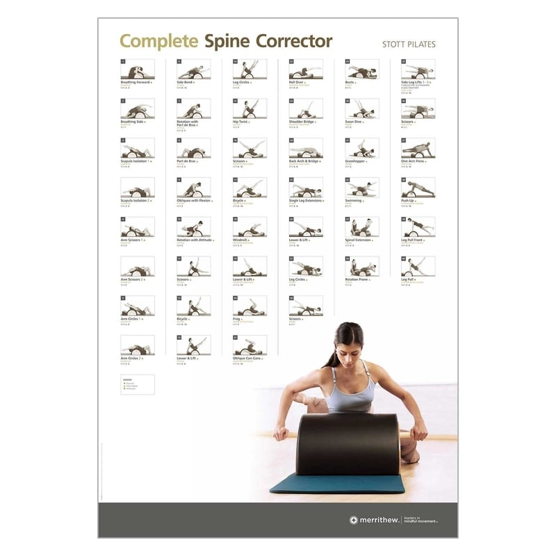 Wall Chart - Complete Spine Corrector