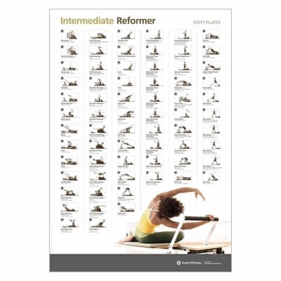 Wall Chart - Intermediate Reformer